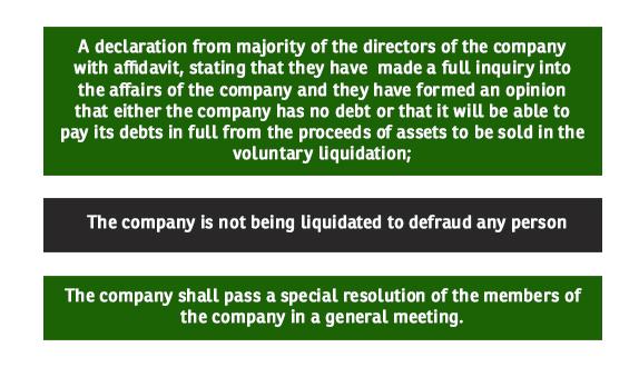 process-liquidation3