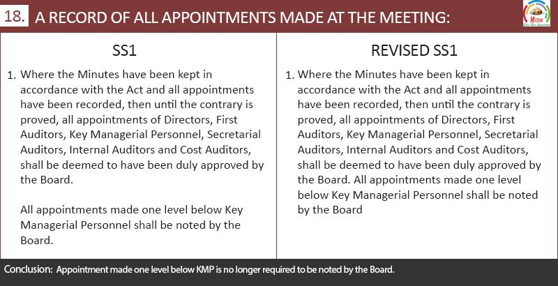 Secretarial Standard 1r