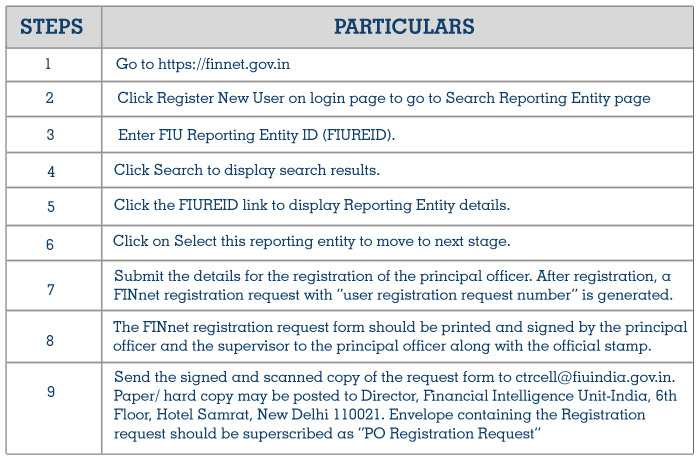 Principal Officer Registration Process