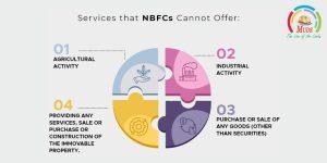 NBFC Services