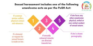 Sexual Harassment includes any one or more of the following unwelcome acts or behavior as per PoSH Act