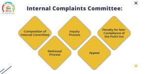 Internal Complaints Committee