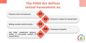 The POSH Act defines sexual harassment as