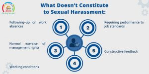 What Doesn't Constitute to Sexual Harassment
