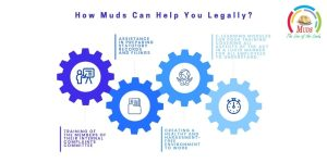 How Muds Can Help You Legally