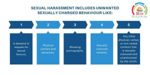 Sexual harassment includes unwanted sexually charged behaviorr