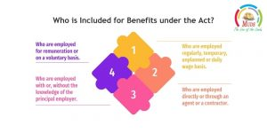 Who is Included for Benefits under the Act