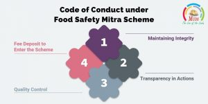 Code of Conduct under Food Safety Mitra Scheme
