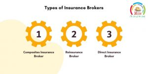 Types of Insurance Brokers