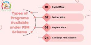 Types of Programs Available under FSM Scheme
