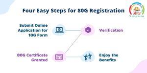 Four Easy Steps for 80G Registration