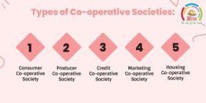 Types of Co-operative Societies