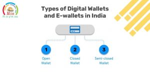 Types of Digital Wallets and E-wallets in India