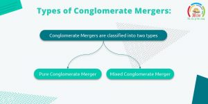 Types of Conglomerate Mergers